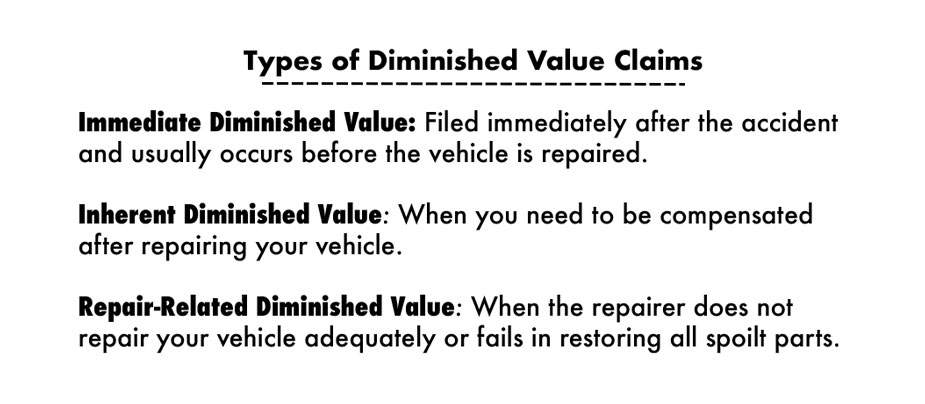 Types of Diminished Value Claims